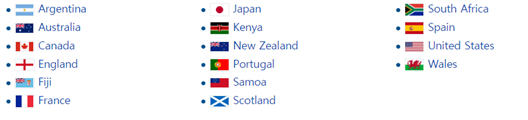 - 2019 Hong Kong Sevens 참가팀